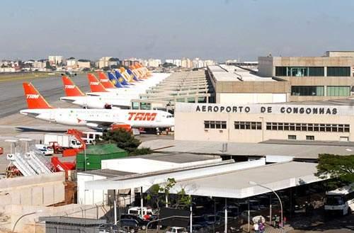 The TAM 3054 Crash: Civil Aviation Safety in Brazil