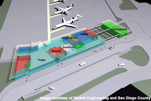 The layout of the new terminal.