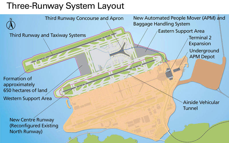 The Hong Kong Government approved the three-runway system for HKIA in 2014. Credit: Atkins.