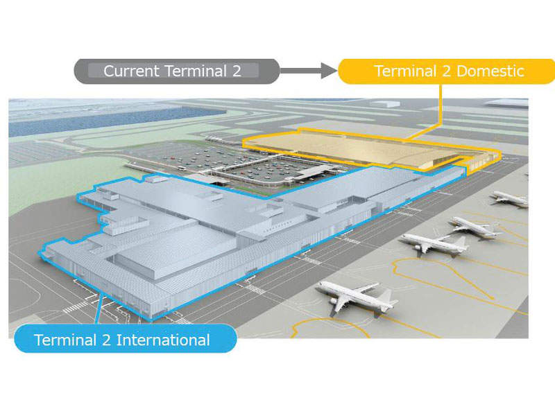 Terminal 2 International expanded the terminal area at Kansai International Airport to 66,000m². Image courtesy of VINCI Airports.