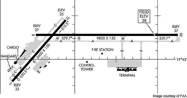 FAA Diagram of Hilo International Airport.