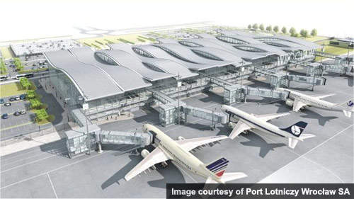 The arrangement of airbridges, gates and apron at the new terminal building.