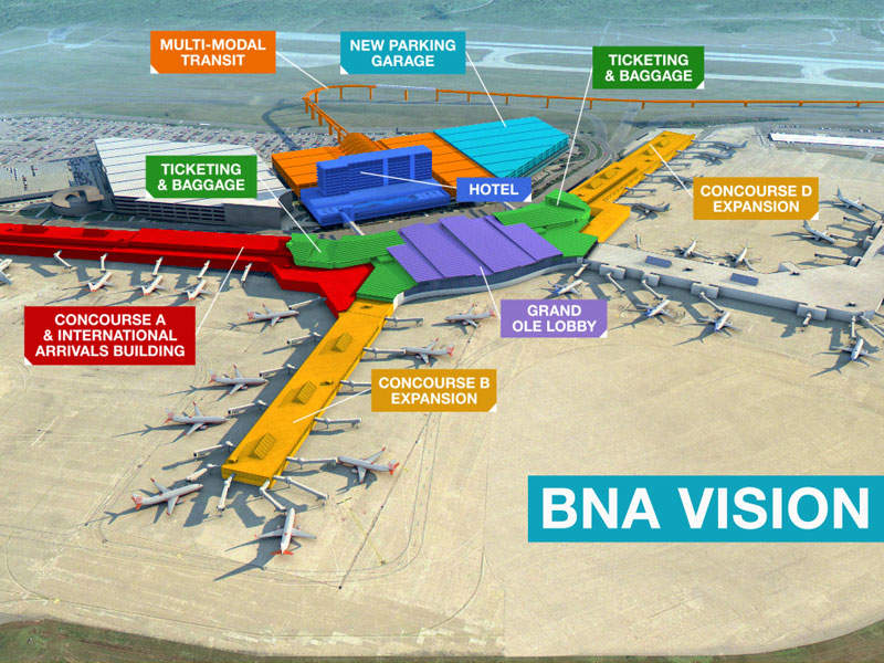 BNA Vision proposed the development of landside and airside areas at the airport. Image: courtesy of Metropolitan Nashville Airport Authority.