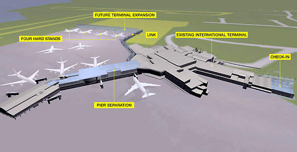 Auckland International Airport terminal