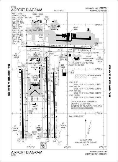 The layout diagram of Memphis International Airport.