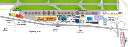 The master plan detailing work at Liège Airport.