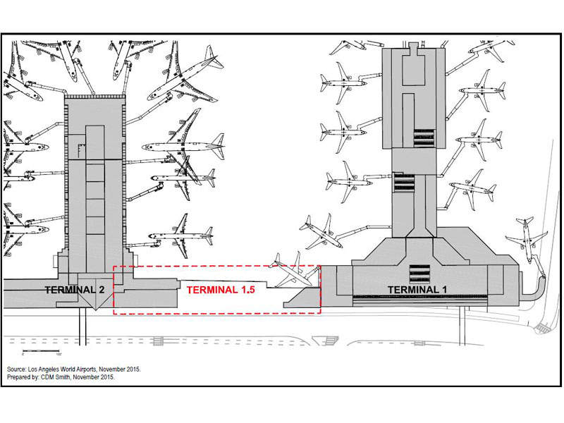 Terminal 1.5 will be located between Terminals 1 and 2. Image: courtesy of Los Angeles World Airports.