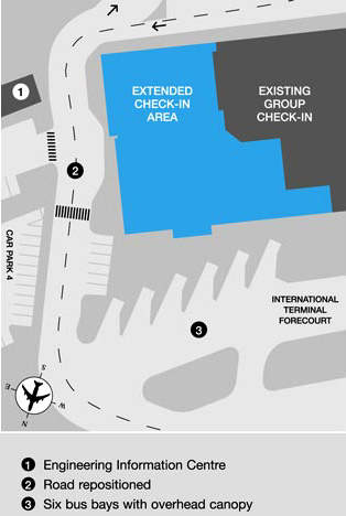 check-in expansion