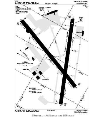 The 'V' shaped arrangement of the current two runways at Vnukovo International Airport.
