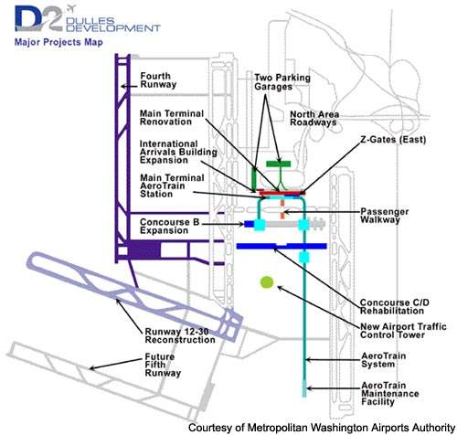Washington Dulles International Airport - Airport Technology