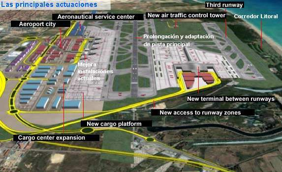 El Prat's airport expansion project overall.