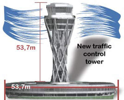 Barcelona International Airport's new air traffic control tower.
