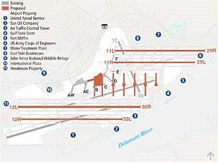 Diagonal concept capacity enhancement program.