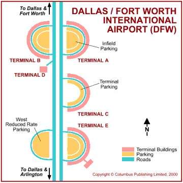 The layout of Dallas / Fort Worth International Airport.