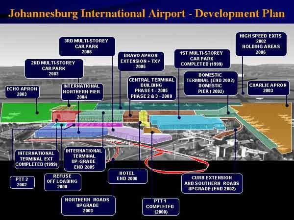 Flughafen Johannesburg Plan