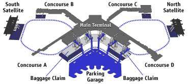 Layout of Seattle-Tacoma Airport.