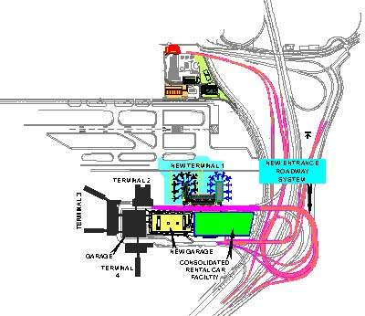 Layout of the expanded facilities at Fort Lauderdale International Airport.