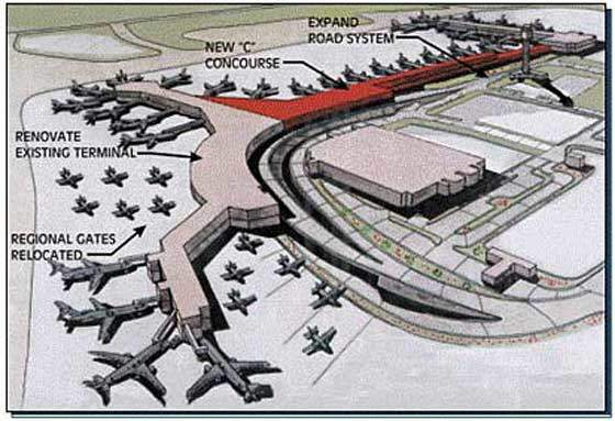 Diagram of Anchorage airport