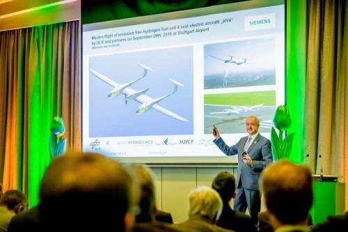 Schiphol wind power sustainable