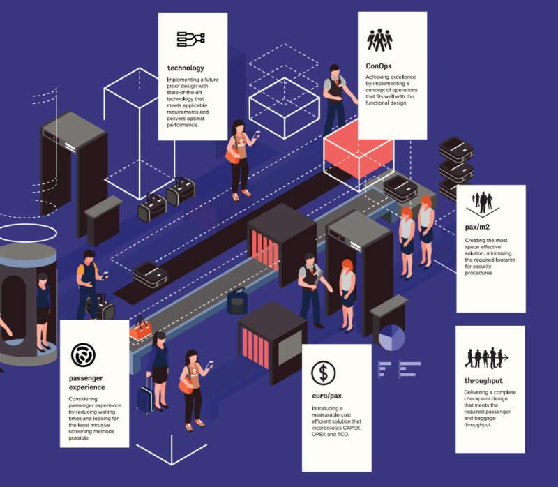 design-consulting