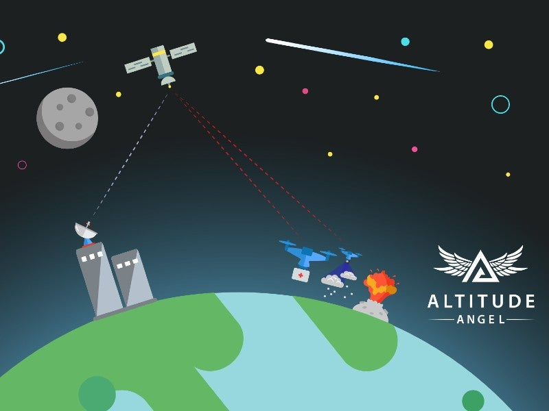 Altitude-Angel-Space-Based-UTM (1)