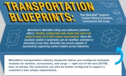 MetraTech Transport Blueprints